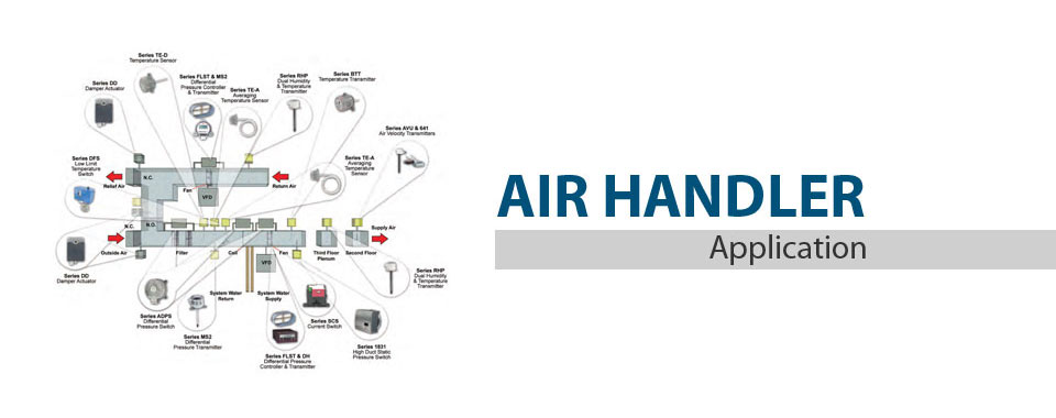 Air Handler Application