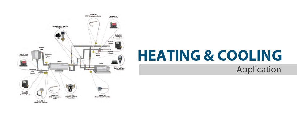 Heating and Cooling Application