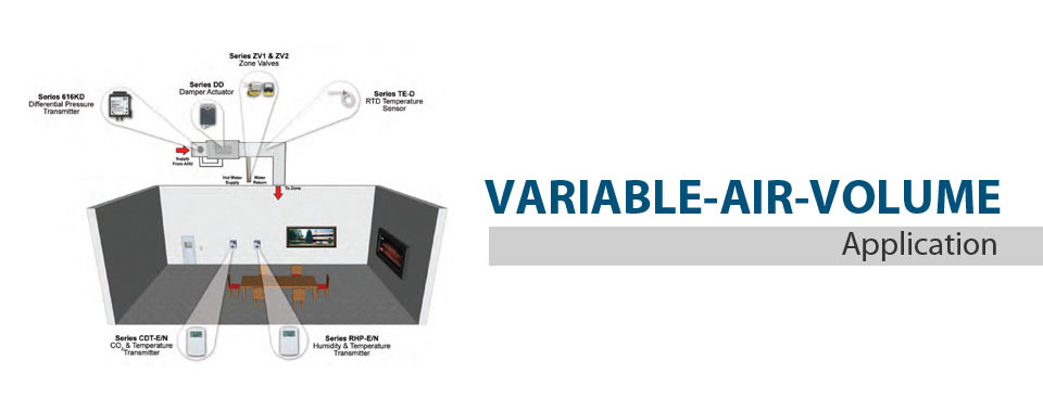 Variable-Air-Volume Application