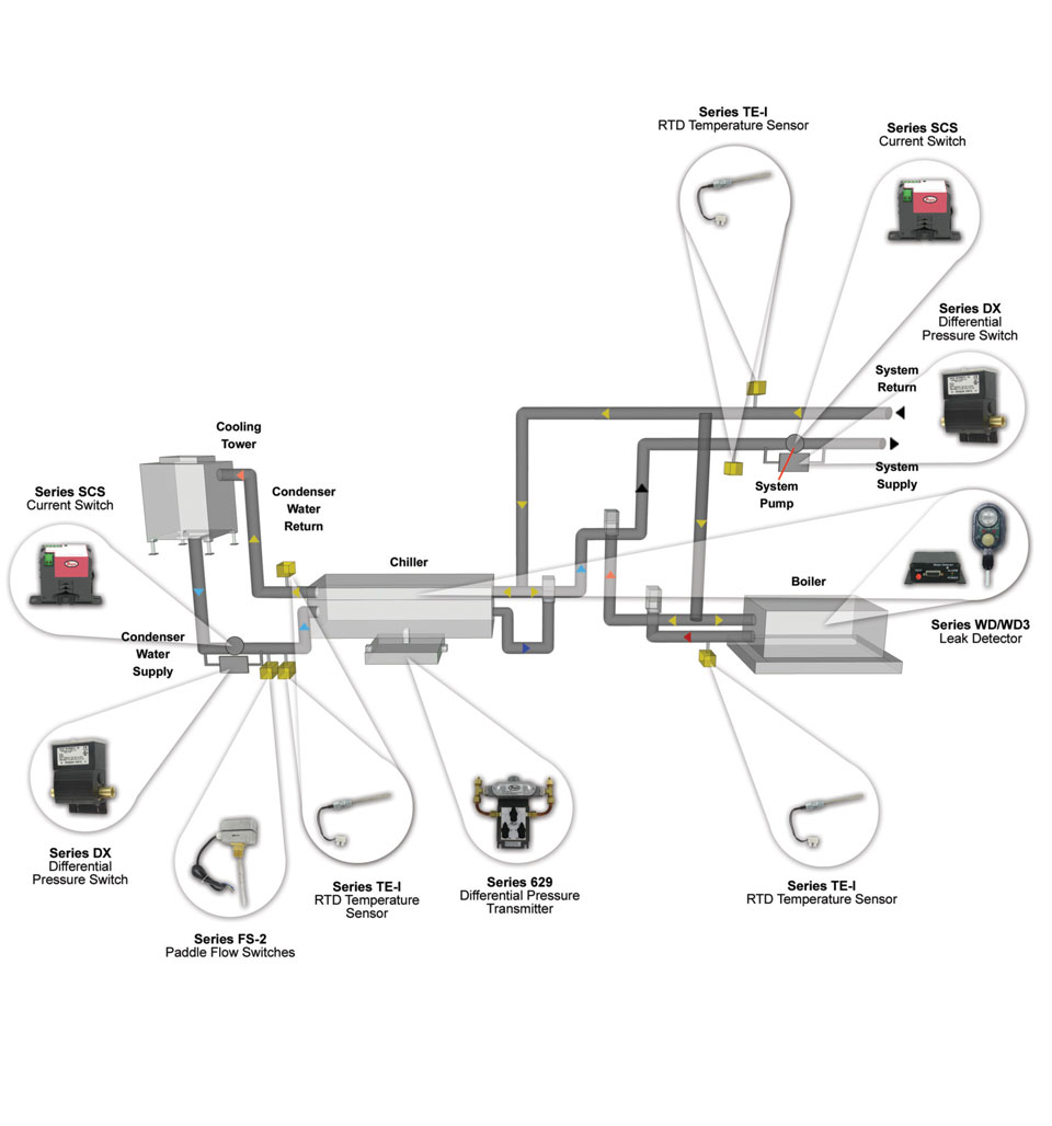 Heating & Cooling Application